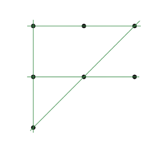 An example of points with lines